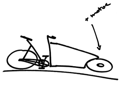 Electric Cargobike cartoon