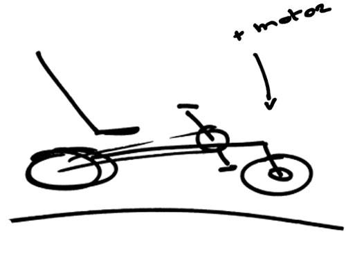 hoe weet ik hoeveel inch mijn fiets is